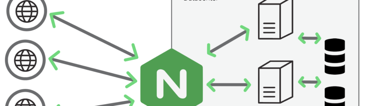 Nginx Reverse Proxy for Scalability