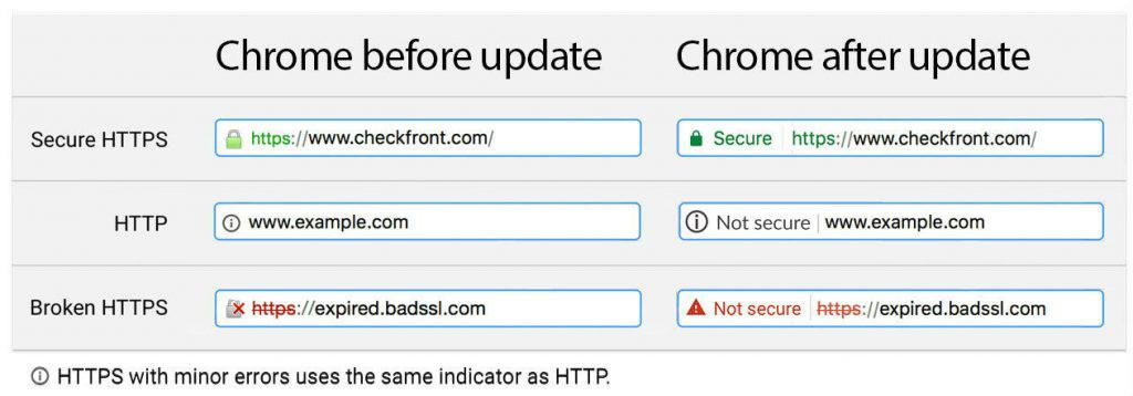 How to use docker to generate wildcard SSL certificates for your ...