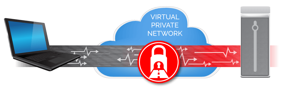 Launch your VPN using Docker under a minute